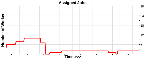 chart_example